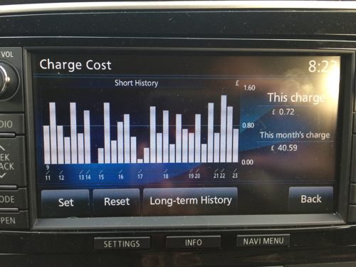 Charge-Cost-PHEV-Sept23.png